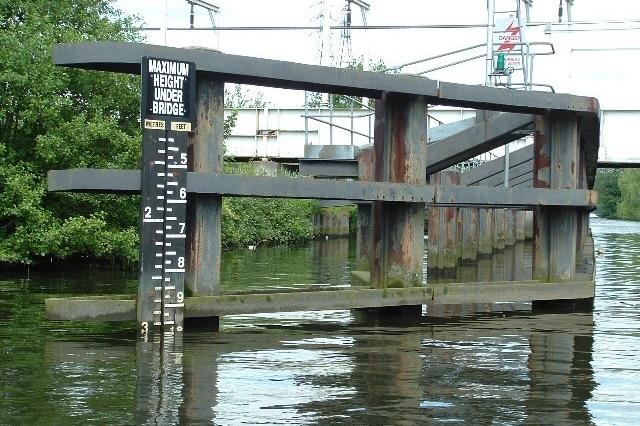 bridge gauge board